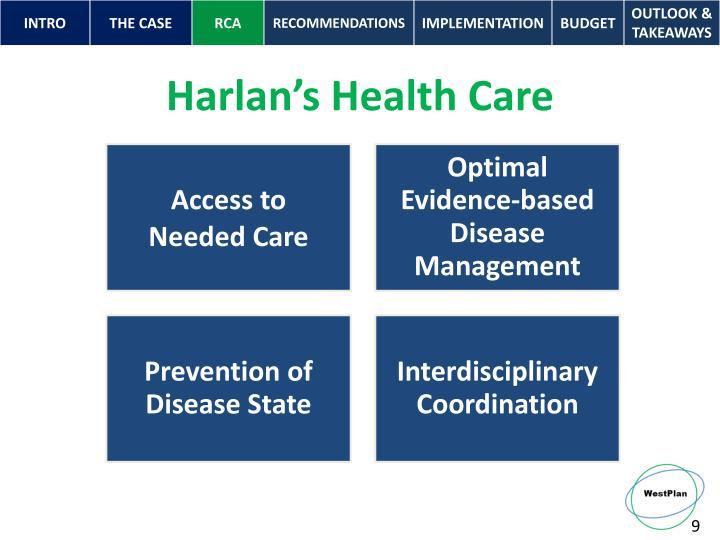 Harlan's Health Care
