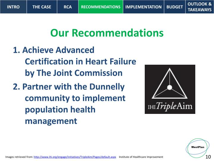 Our Recommendations