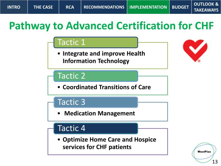 Pathway to Advanced Certification for CHF