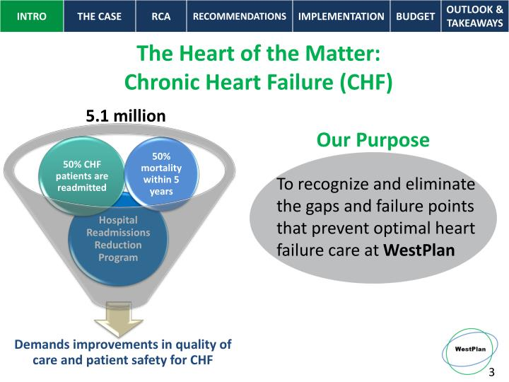 The heart of the matter chronic heart failure chf