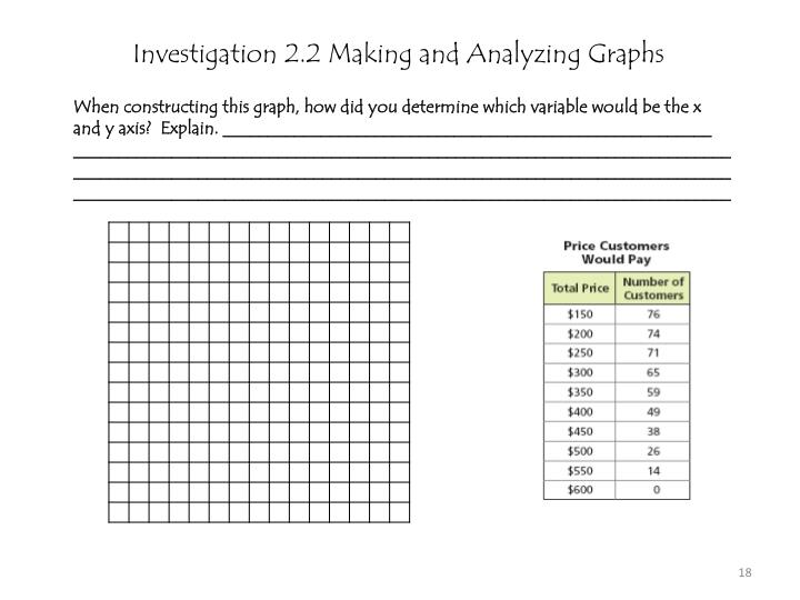 Investigation 2.2 Making and Analyzing Graphs