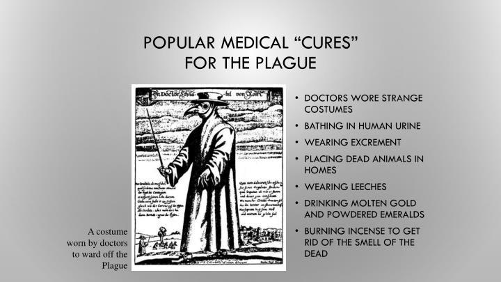 "Popular Medical ""Cures"""