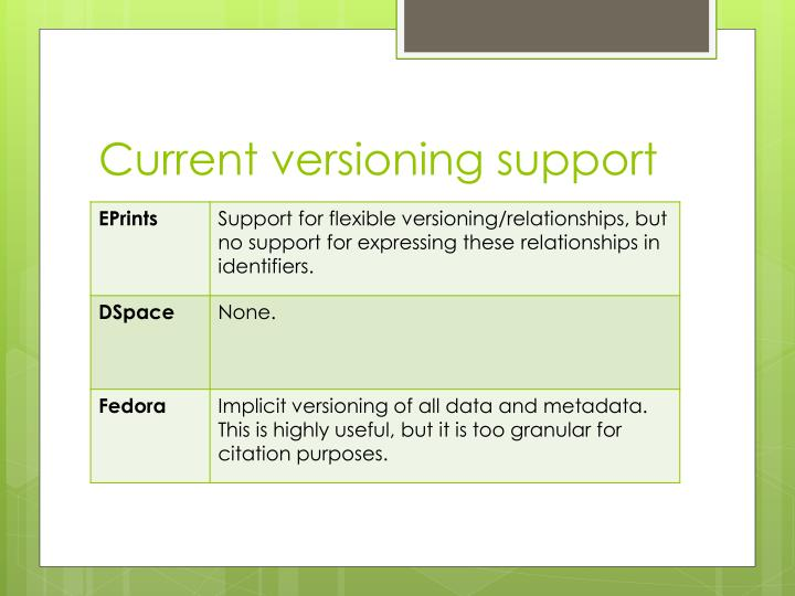 Current versioning support