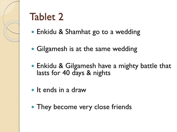 gilgamesh essay conclusion Starting an essay on sinleqqiunninni's the epic of gilgamesh organize your thoughts and more at our handy-dandy shmoop writing lab.