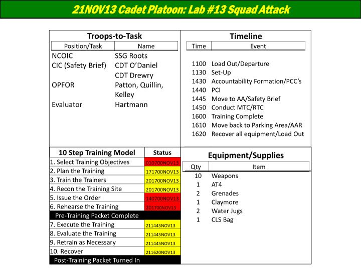 21NOV13 Cadet Platoon: Lab #13 Squad Attack