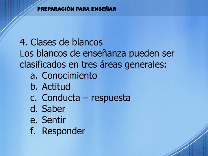 4. Clases de blancos