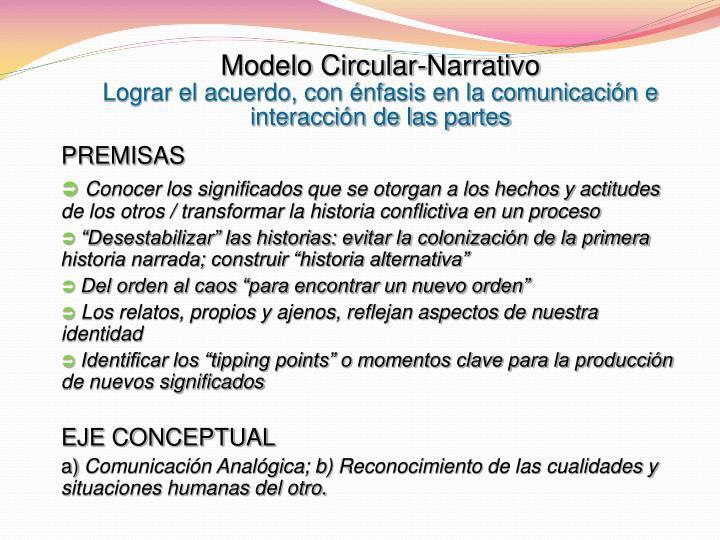 Modelo Circular-Narrativo