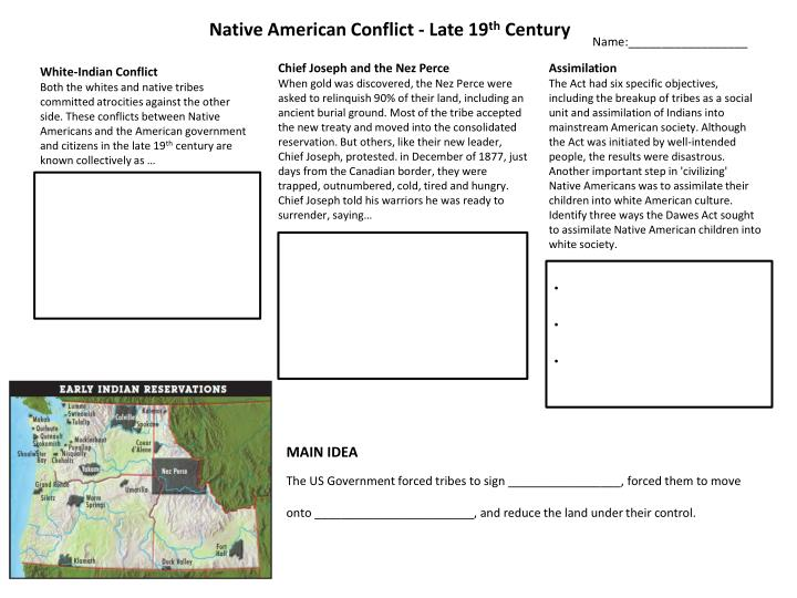 Native American Conflict - Late 19