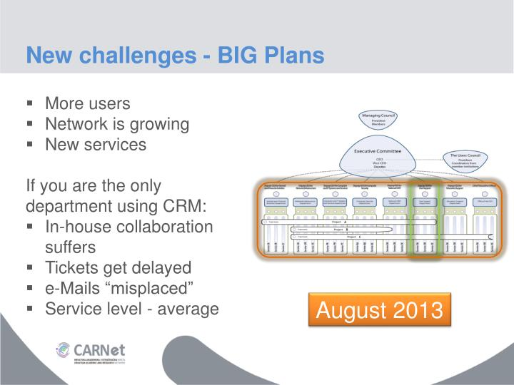 New challenges - BIG Plans