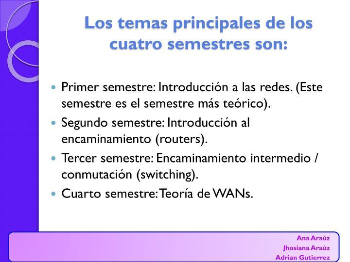 Los temas principales de los cuatro semestres son: