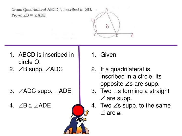 ABCD is inscribed in circle O.