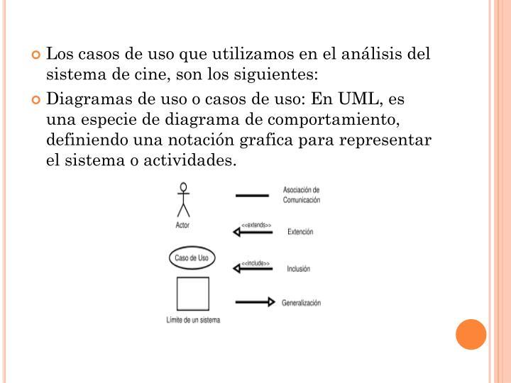 Los casos de uso que utilizamos en el análisis del sistema de cine, son los siguientes: