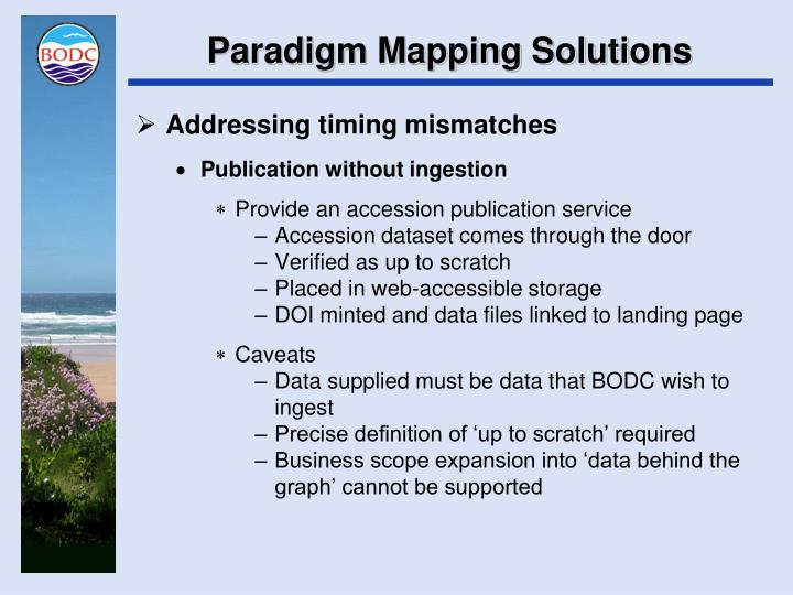 Paradigm Mapping Solutions