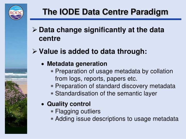 The IODE Data Centre Paradigm