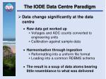 the iode data centre paradigm1