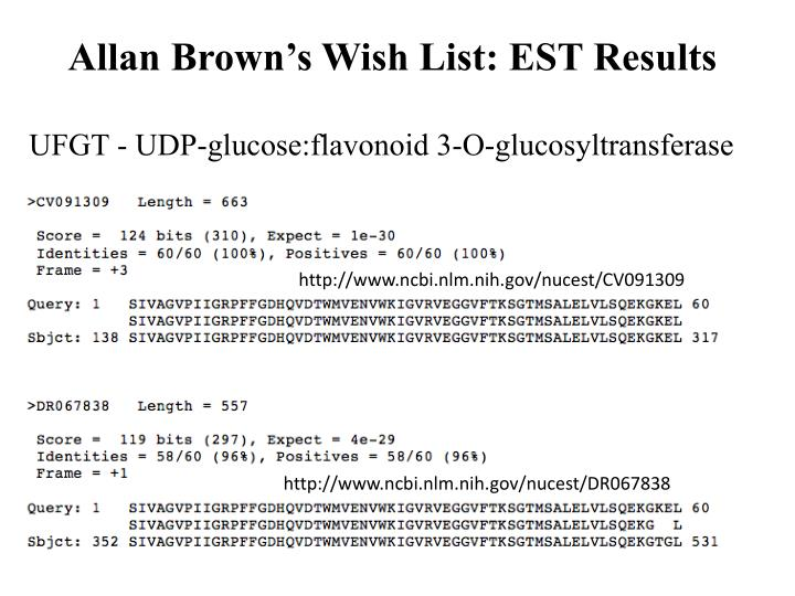 Allan Brown's Wish List: EST Results