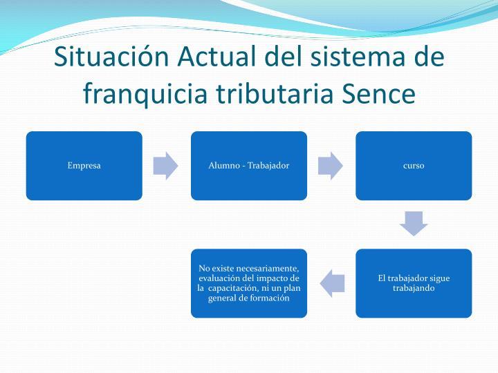 Situación Actual del sistema de franquicia tributaria Sence