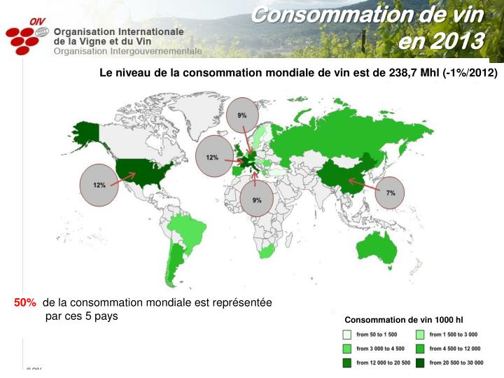 Consommation de vin en 2013