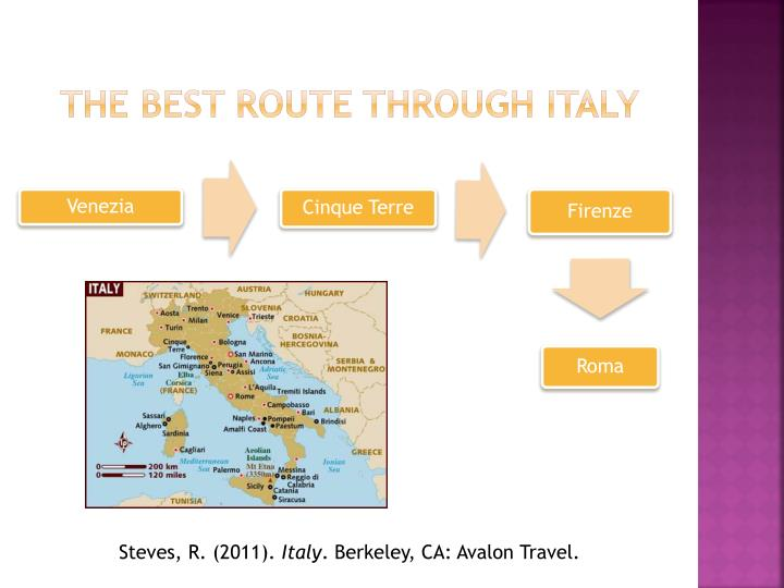 The best route through Italy