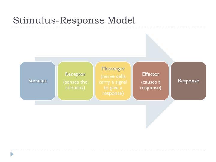 Stimulus-Response Model