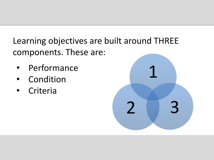 Learning objectives are built around three components these are