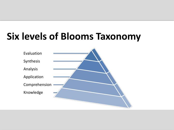 Six levels of Blooms Taxonomy