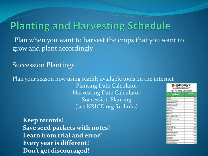 Planting and Harvesting Schedule