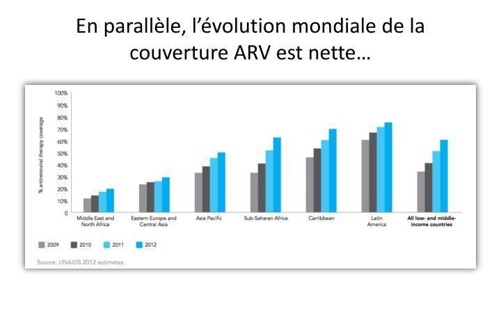 En parallèle, l'évolution mondiale de la couverture ARV est nette…