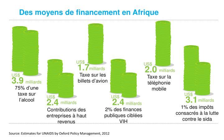 Des moyens de financement en Afrique