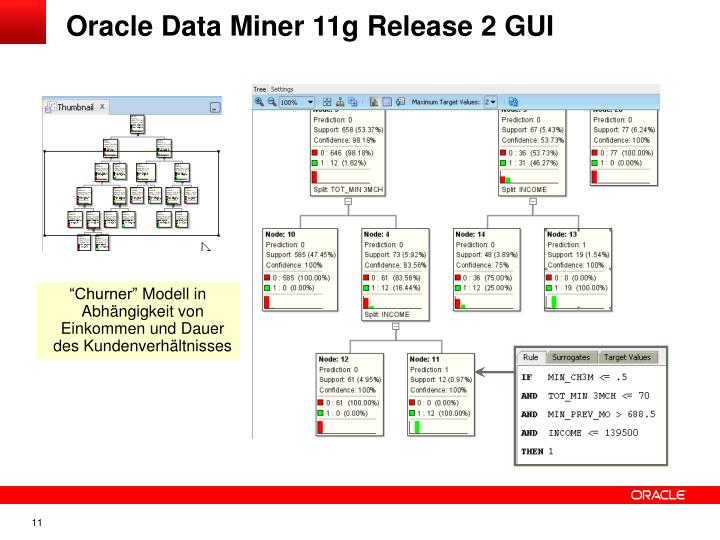 Oracle Data Miner 11g Release 2 GUI
