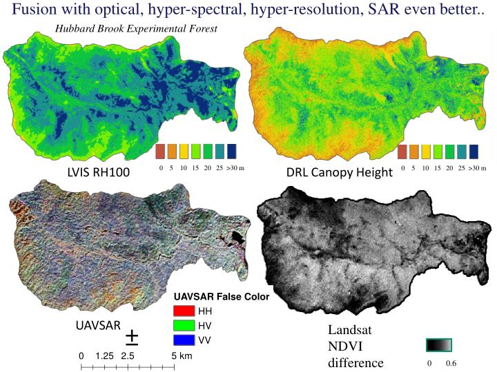 Fusion with optical, hyper-spectral, hyper-resolution, SAR even better..