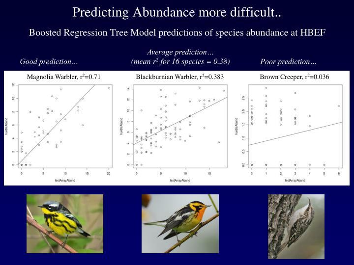 Predicting Abundance more difficult..