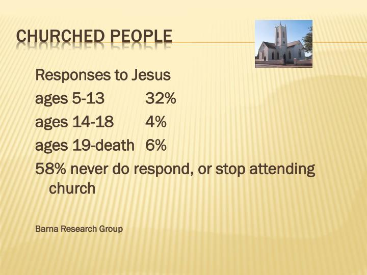 Responses to Jesus