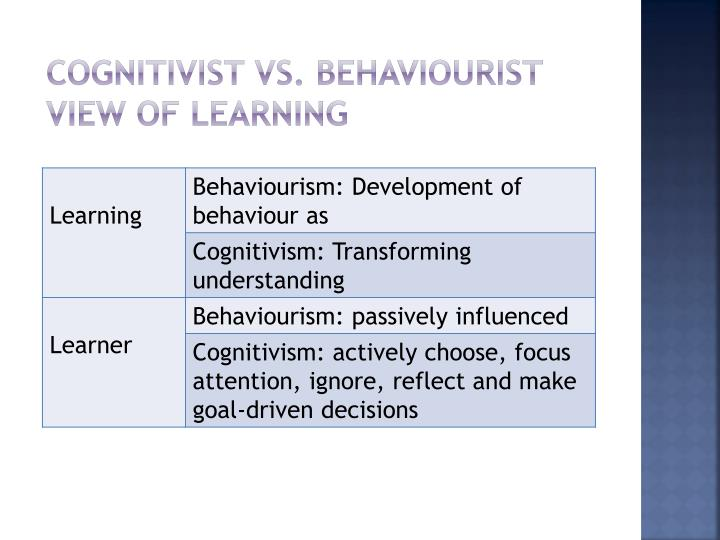 Cognitivist