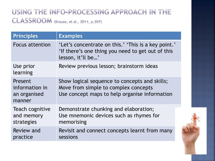 Using the info-processing approach in the classroom