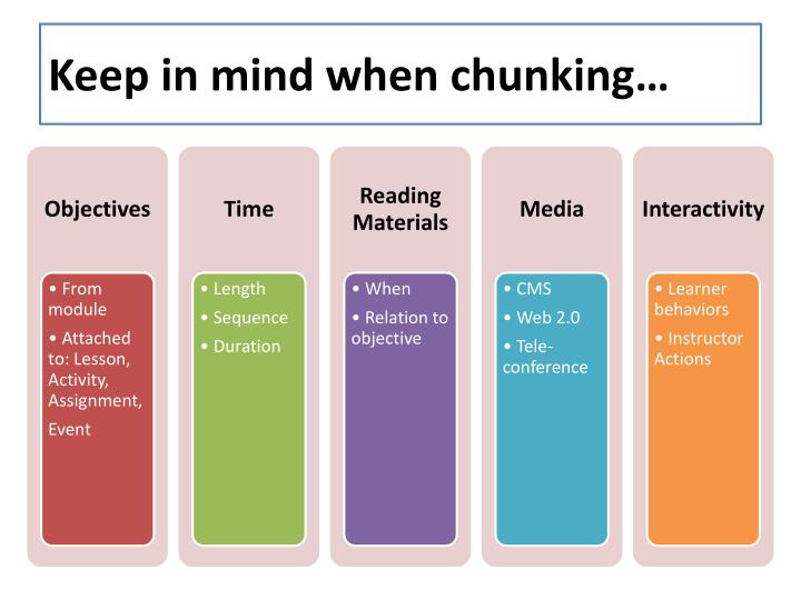 Keep in mind when chunking…