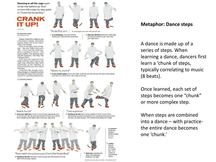 Metaphor: Dance steps