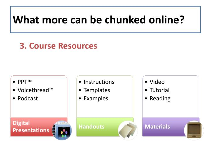 3. Course Resources