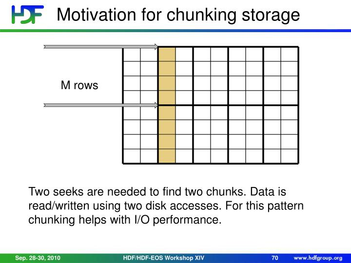 Motivation for chunking storage