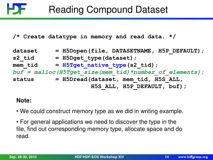 Reading Compound Dataset