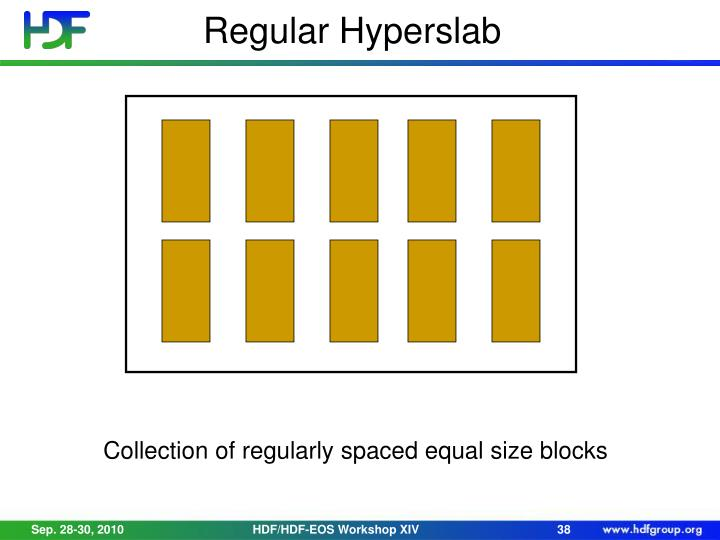 Regular Hyperslab