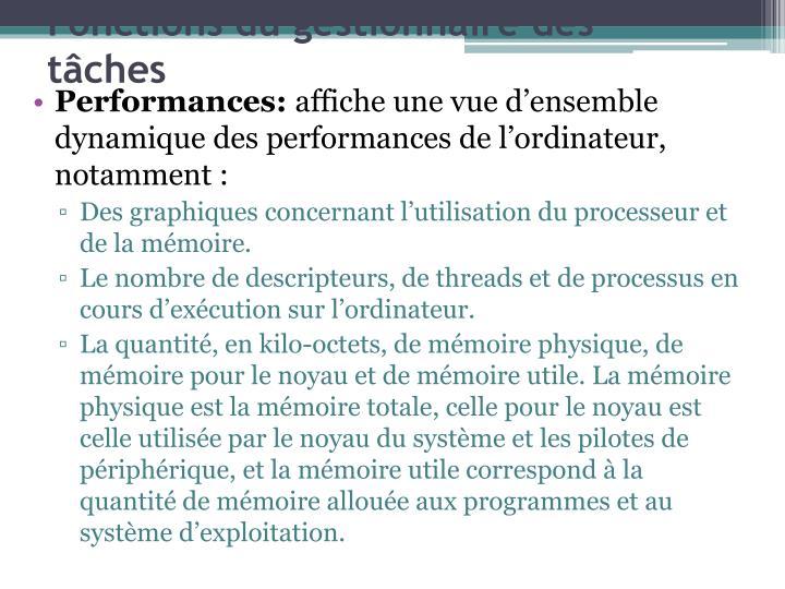 Performances:
