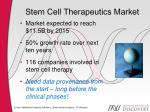 stem cell therapeutics market