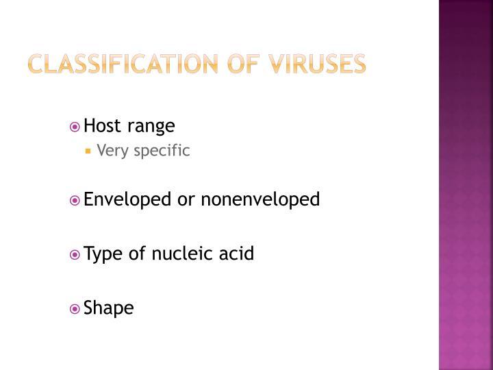 Classification of Viruses
