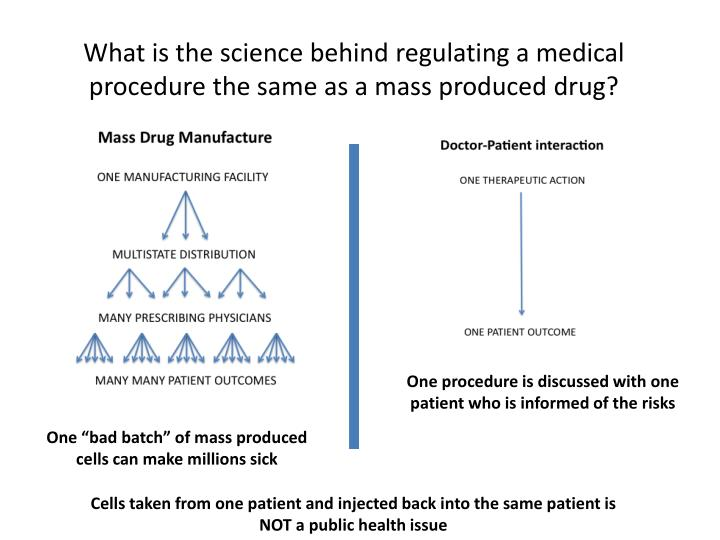 What is the science behind regulating a medical procedure the same as a mass produced drug?