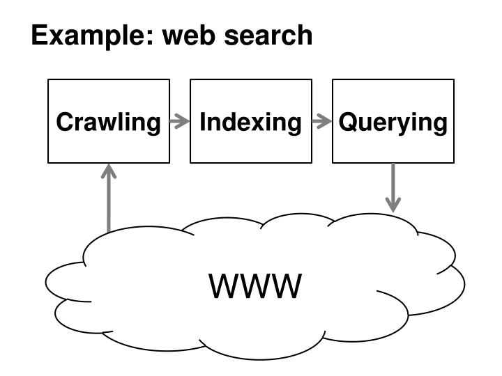 Example: web search