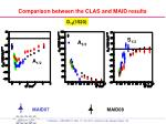 comparison between the clas and maid results1