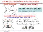 jlab msu meson baryon model jm for p p p electroproduction1