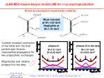 jlab msu meson baryon model jm for p p p electroproduction2