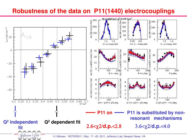 Robustness of the data on  P11(1440) electrocouplings